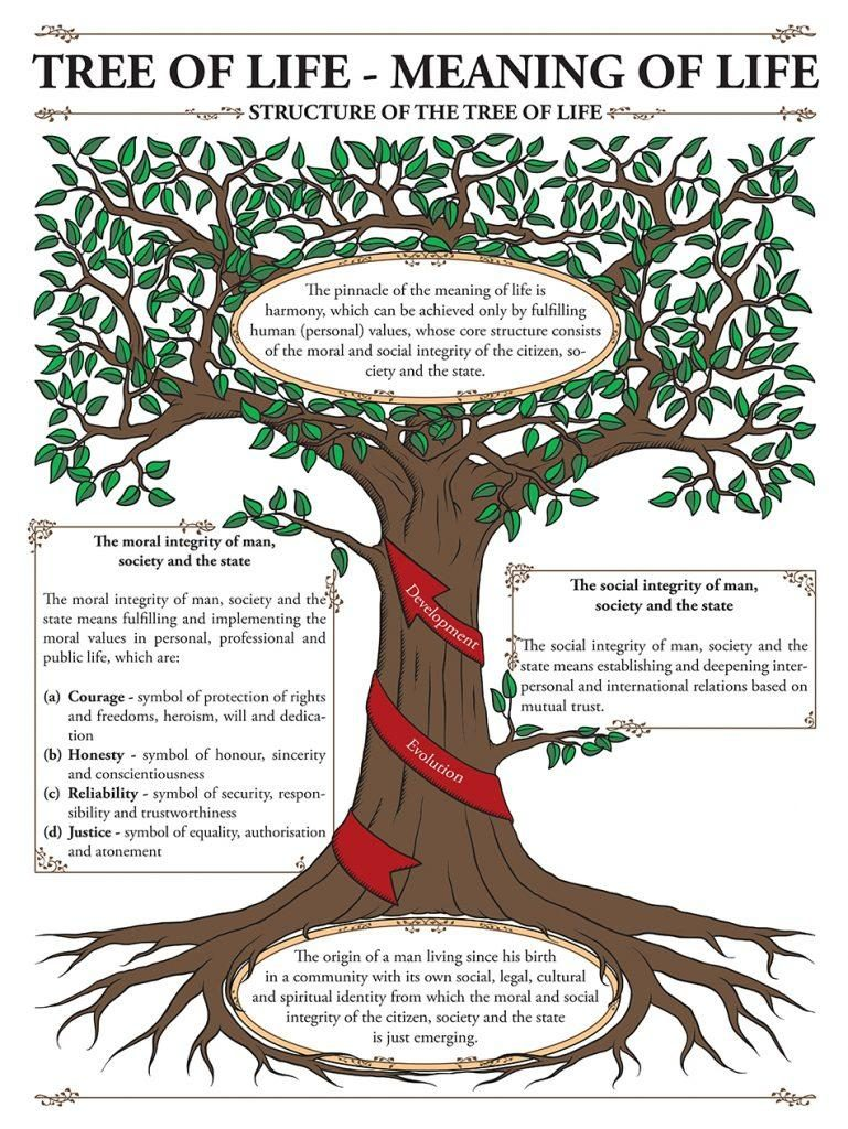 tree-of-life-meaning-769x1024-6573022